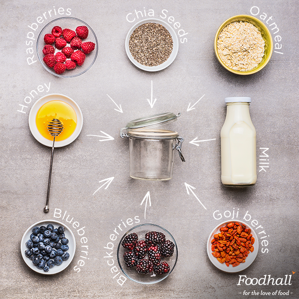 Success begins with #breakfast. This superfood-smoothie is all you need to get up & going, to make every day a successful one. More power to you! 💯