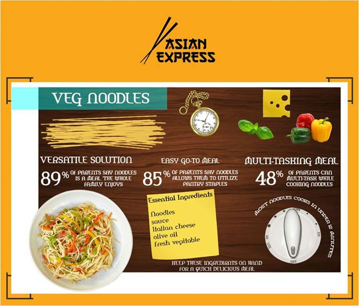 Ever thought Vegetable Noodles could be this versatile?   Foodhall brings to you some good to know facts about it!