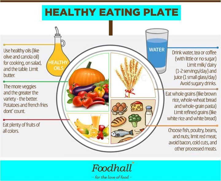 A healthy Eating Plate consists of numerous things we forget about. Presenting a reminder!