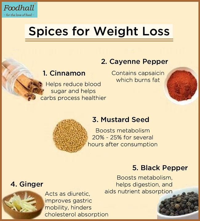 Spices can be the magic bullet to losing weight. Balance the flavours along with your weight!