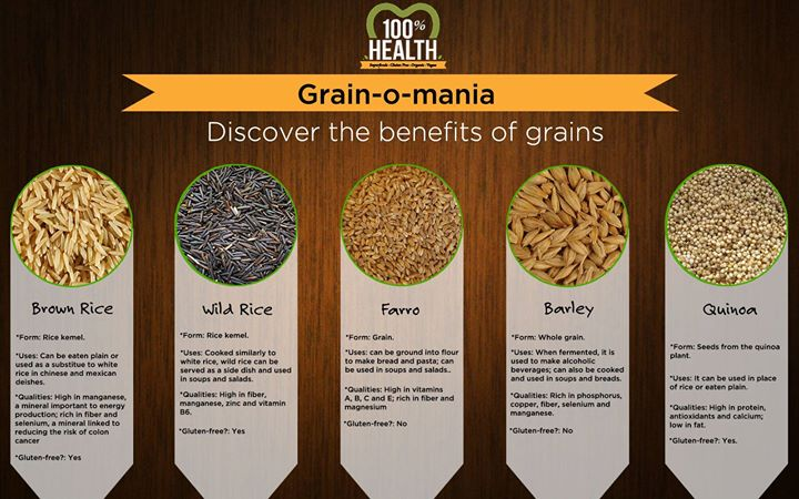 You reap what you sow! Hence, grains = nutrition.