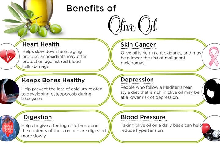 """Olive Oil"" is obtained from the fruit of olive trees. Of course, from that simple beginning it gets you numerous benefits. Here are few basics you should know:"