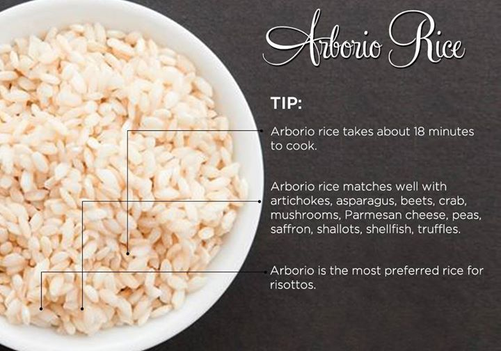 Wondering where your risotto got its creaminess from? It's all in this high-starch, short grained Arborio rice.