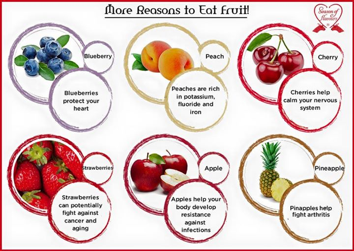 Quit the excuses, here's more reason to eat fruit!