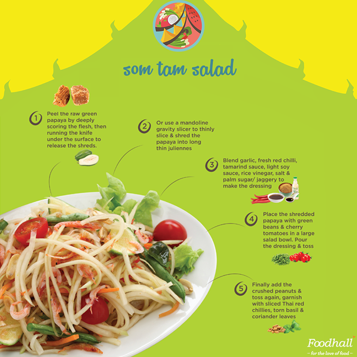 Som Tam- Translating to 'sour pounded', this wholesome salad is a burst of tasty, sharp and spicy flavours. Great on its own or as a side dish with curry, whip up Som Tam salad with this recipe!