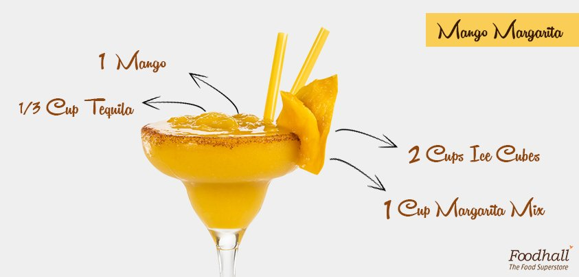 Here's some sunshine in a glass. This easy to make #margarita #recipe is sure to make your day. https://t.co/Gj5yOSn8cF
