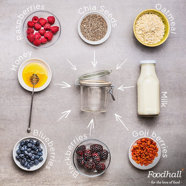 Success begins with #breakfast. This #superfood-#smoothie is all you need to make every day a successful one. More power to you! 💯 https://t.co/vw6hKSGEyY